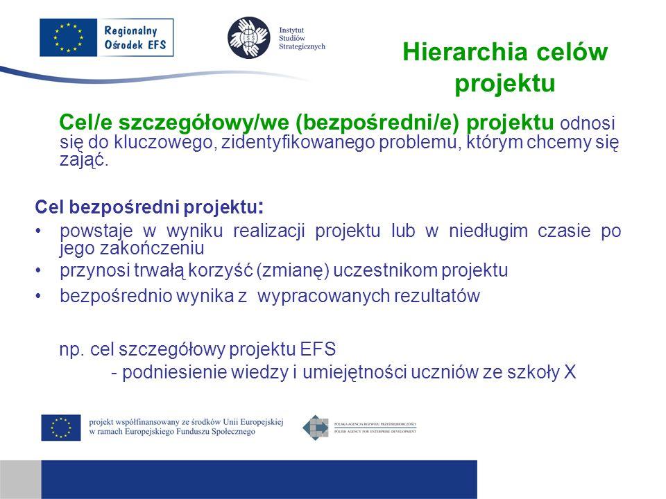 Hierarchia celów projektu Cel/e szczegółowy/we (bezpośredni/e) projektu odnosi się do kluczowego, zidentyfikowanego problemu, którym chcemy się zająć.
