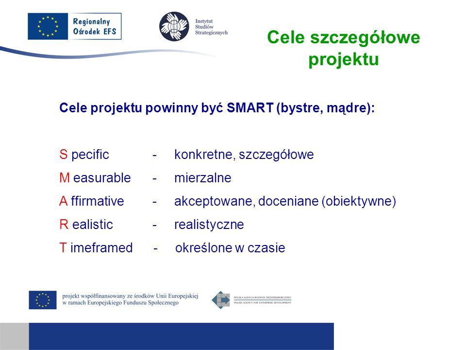 Cele szczegółowe projektu Cele projektu powinny być SMART (bystre, mądre): S pecific- konkretne, szczegółowe M easurable- mierzalne A ffirmative- akce