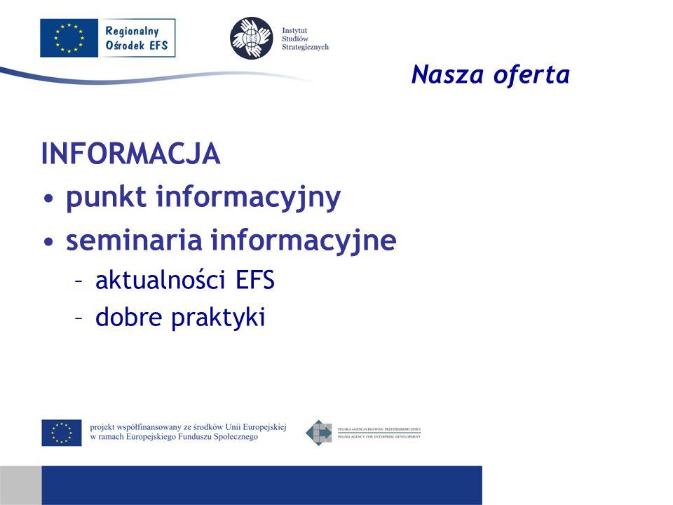 Nasza oferta INFORMACJA punkt informacyjny seminaria informacyjne –aktualności EFS –dobre praktyki