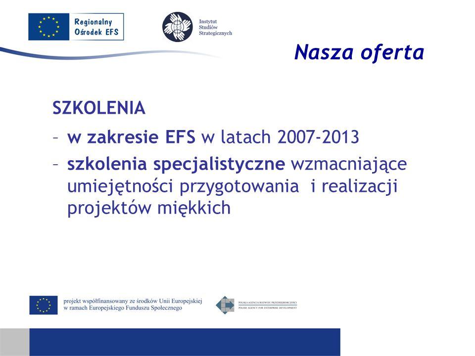 Nasza oferta SZKOLENIA –w zakresie EFS w latach 2007-2013 –szkolenia specjalistyczne wzmacniające umiejętności przygotowania i realizacji projektów mi
