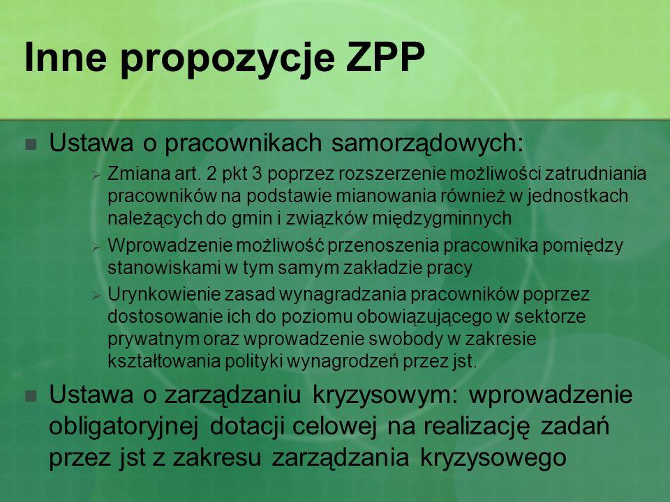 Inne propozycje ZPP Ustawa o pracownikach samorządowych: Zmiana art. 2 pkt 3 poprzez rozszerzenie możliwości zatrudniania pracowników na podstawie mia