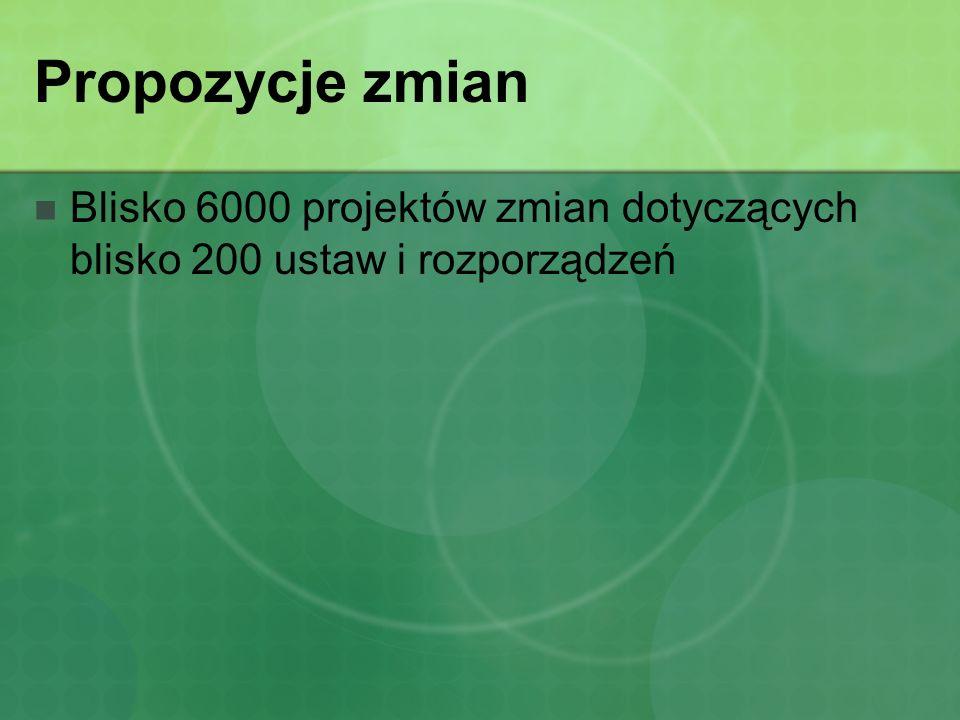 Propozycje zmian Blisko 6000 projektów zmian dotyczących blisko 200 ustaw i rozporządzeń