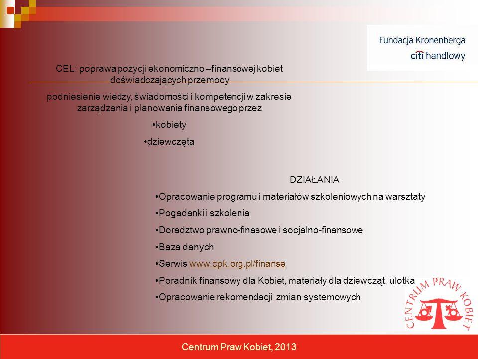 Centrum Praw Kobiet, 2013 CEL: poprawa pozycji ekonomiczno –finansowej kobiet doświadczających przemocy podniesienie wiedzy, świadomości i kompetencji w zakresie zarządzania i planowania finansowego przez kobiety dziewczęta DZIAŁANIA Opracowanie programu i materiałów szkoleniowych na warsztaty Pogadanki i szkolenia Doradztwo prawno-finasowe i socjalno-finansowe Baza danych Serwis www.cpk.org.pl/finansewww.cpk.org.pl/finanse Poradnik finansowy dla Kobiet, materiały dla dziewcząt, ulotka Opracowanie rekomendacji zmian systemowych