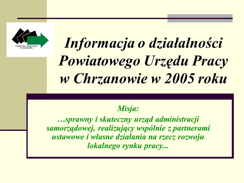 PROJEKTY W RAMACH EUROPEJSKIEGO FUNDUSZU SPOŁECZNEGO realizowane w roku 2005