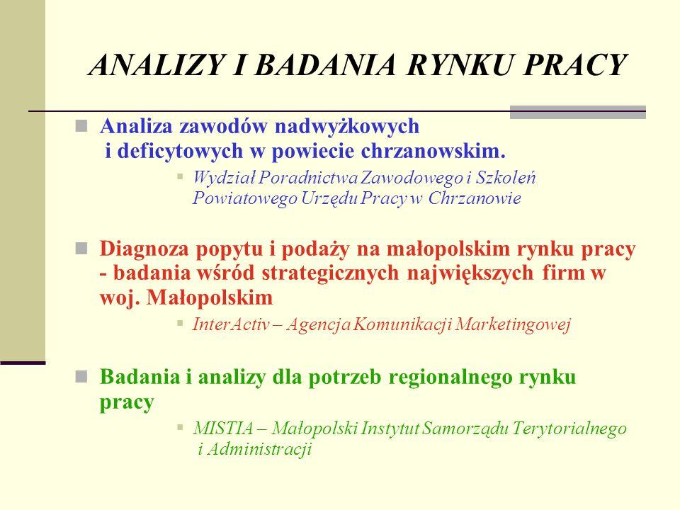 ANALIZY I BADANIA RYNKU PRACY Analiza zawodów nadwyżkowych i deficytowych w powiecie chrzanowskim.