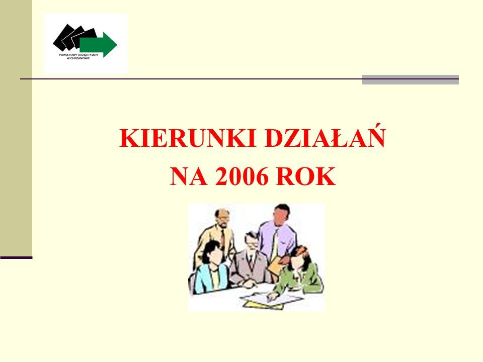 KIERUNKI DZIAŁAŃ NA 2006 ROK