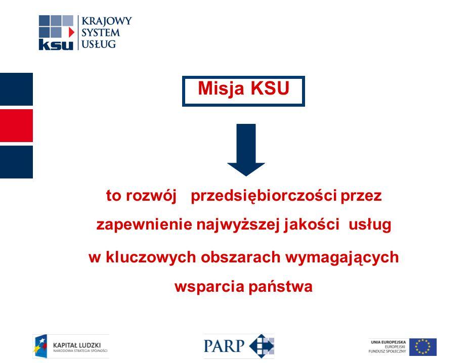 3 Misja KSU to rozwój przedsiębiorczości przez zapewnienie najwyższej jakości usług w kluczowych obszarach wymagających wsparcia państwa