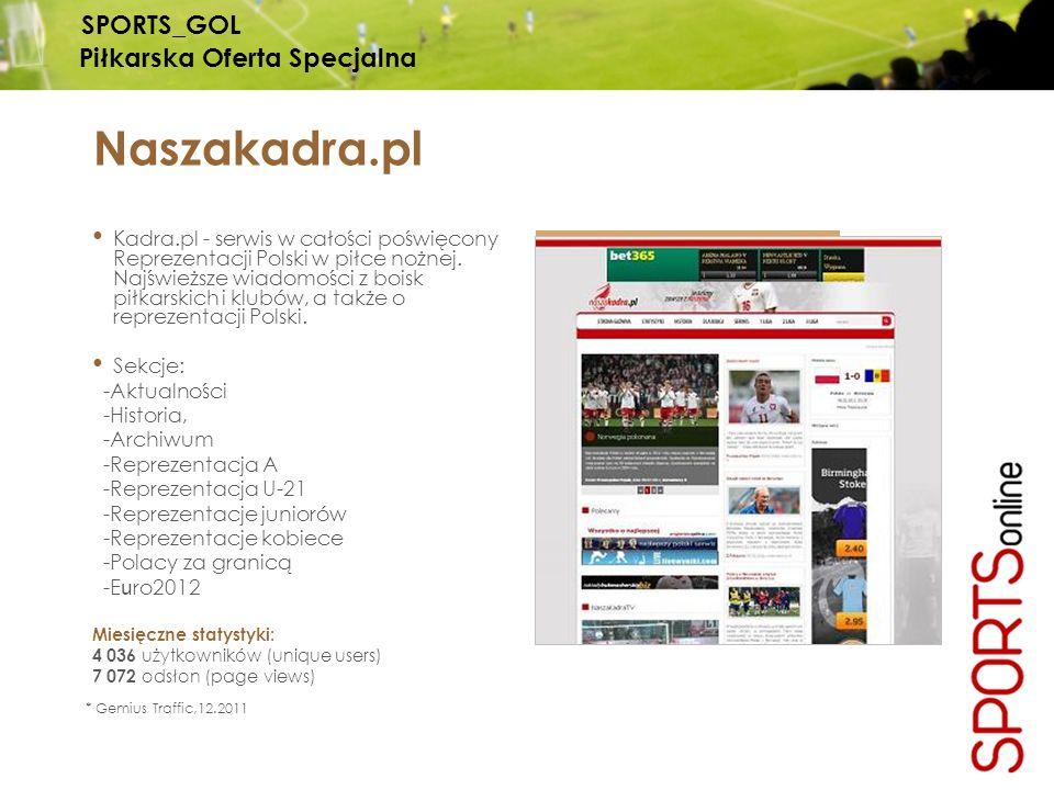Naszakadra.pl Kadra.pl - serwis w całości poświęcony Reprezentacji Polski w piłce nożnej.