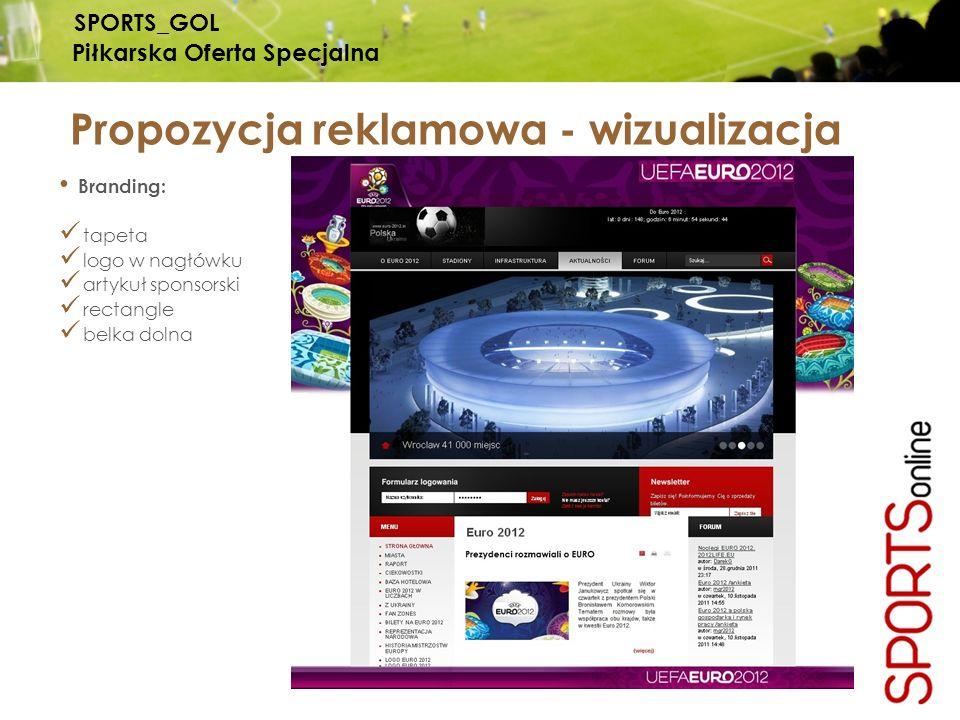Branding: tapeta logo w nagłówku artykuł sponsorski rectangle belka dolna Propozycja reklamowa - wizualizacja SPORTS_GOL Piłkarska Oferta Specjalna