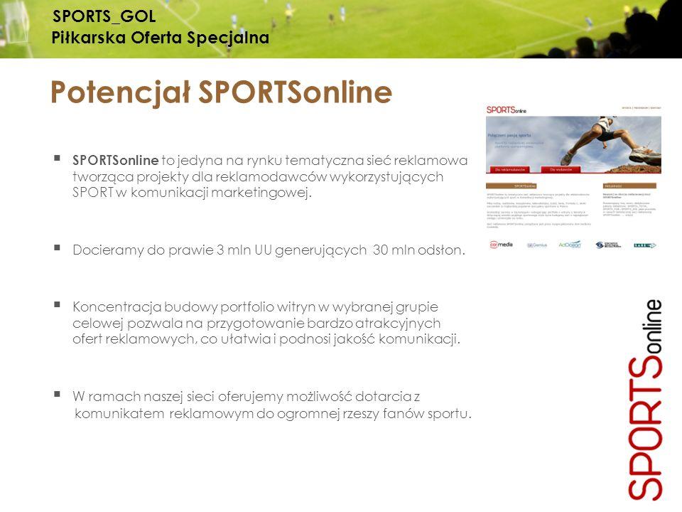SPORTS_GOL Piłkarska Oferta Specjalna Potencjał SPORTSonline SPORTSonline to jedyna na rynku tematyczna sieć reklamowa tworząca projekty dla reklamodawców wykorzystujących SPORT w komunikacji marketingowej.