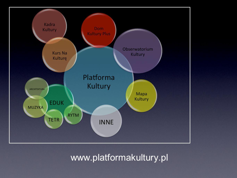 Na Platformie Kultury znajdziesz: prezentację najciekawszych programów edukacyjnych i projektów kulturalnych z całej Polski różne sposoby pozyskiwania funduszy na własne działania wraz z opisami i linkami informacje o mechanizmach, zależnościach i innowacyjnych narzędziach w sferze kultury bieżące kalendarium kulturalnych wydarzeń z całej Polski