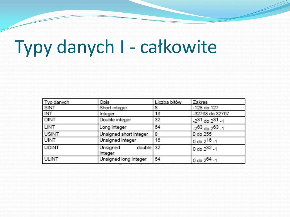 Typy danych II - zmiennoprzecinkowe