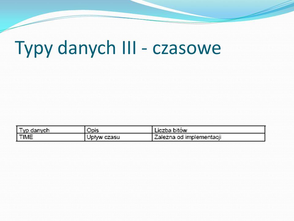 Typy danych IV – daty i czasu