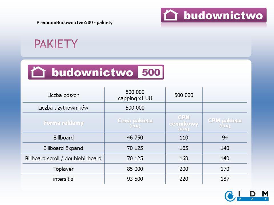 PremiumBudownictwo500 - pakiety Liczba odsłon 500 000 capping x1 UU 500 000 Liczba użytkowników500 000 Forma reklamy Cena pakietu (PLN) CPN cennikowy