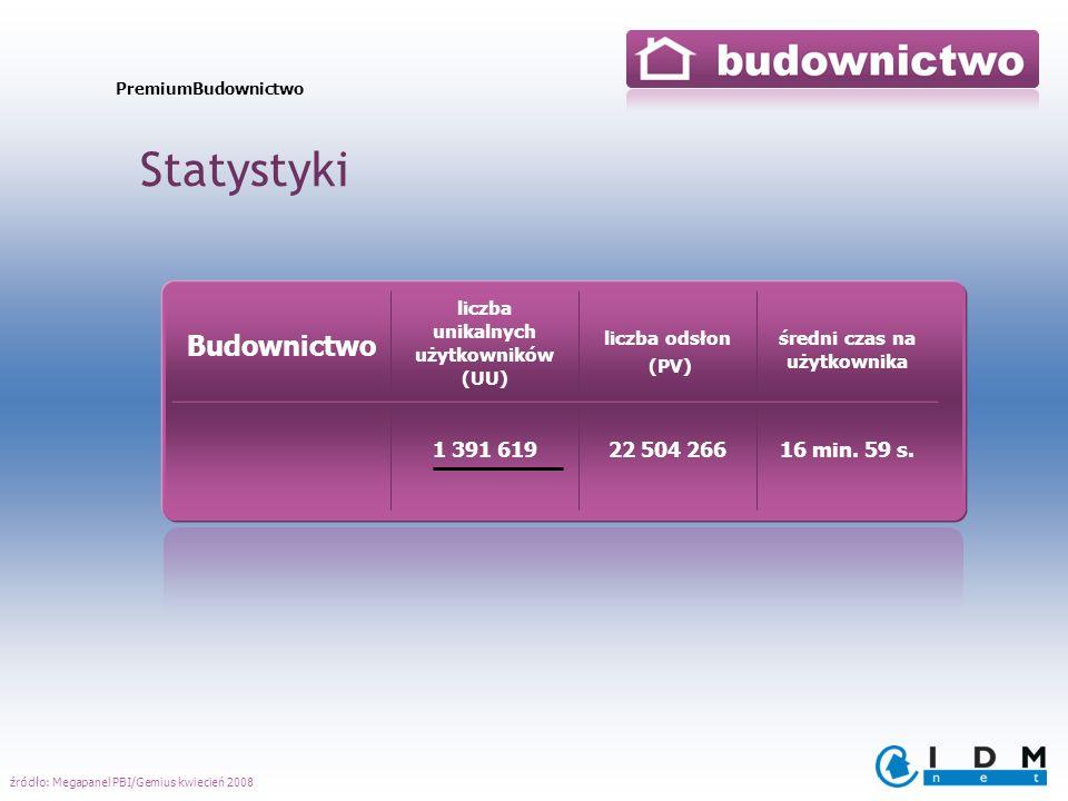 Budownictwo liczba unikalnych użytkowników (UU) liczba odsłon (PV) średni czas na użytkownika 1 391 61922 504 26616 min. 59 s. Statystyki źródło: Mega