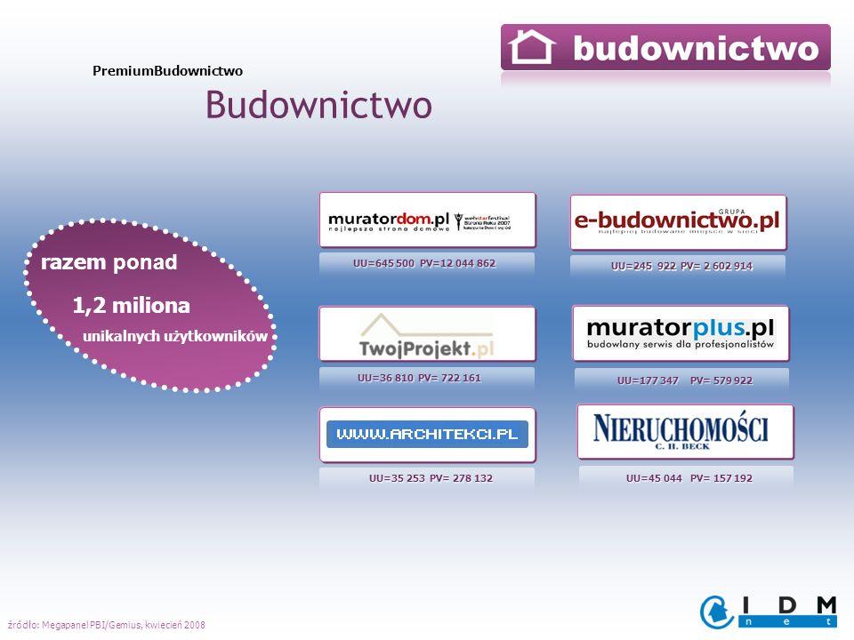 Budownictwo razem ponad 1,2 miliona unikalnych użytkowników razem ponad 1,2 miliona unikalnych użytkowników UU=35 253 PV= 278 132 UU=645 500 PV=12 044