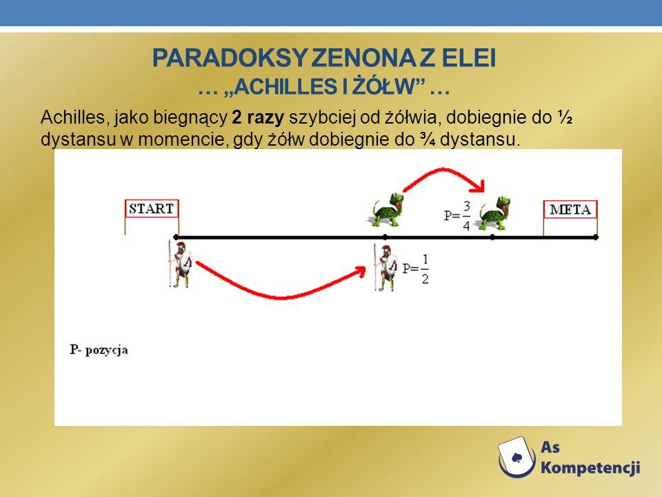Achilles, jako biegnący 2 razy szybciej od żółwia, dobiegnie do ½ dystansu w momencie, gdy żółw dobiegnie do ¾ dystansu. PARADOKSY ZENONA Z ELEI … ACH