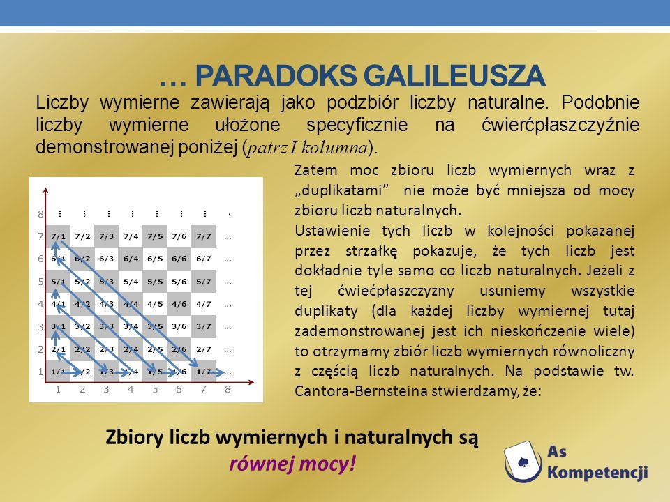 … PARADOKS GALILEUSZA Liczby wymierne zawierają jako podzbiór liczby naturalne. Podobnie liczby wymierne ułożone specyficznie na ćwierćpłaszczyźnie de