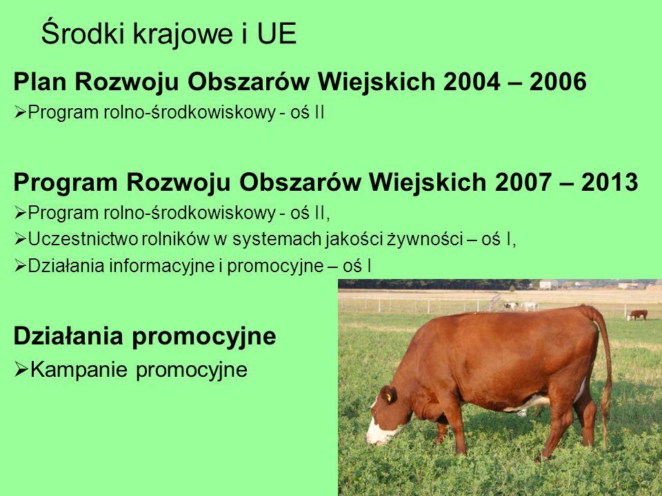 Plan Rozwoju Obszarów Wiejskich 2004 – 2006 Program rolno-środkowiskowy - oś II Program Rozwoju Obszarów Wiejskich 2007 – 2013 Program rolno-środkowis