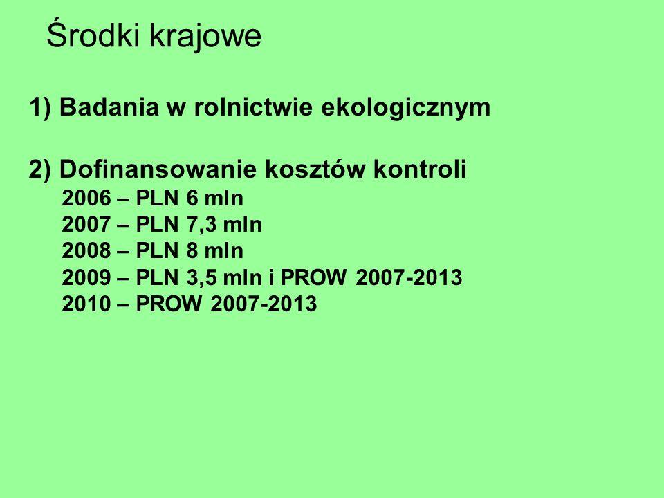 1) Badania w rolnictwie ekologicznym 2) Dofinansowanie kosztów kontroli 2006 – PLN 6 mln 2007 – PLN 7,3 mln 2008 – PLN 8 mln 2009 – PLN 3,5 mln i PROW