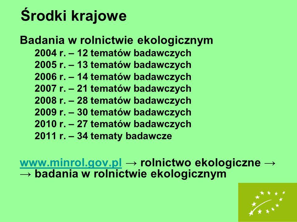 Badania w rolnictwie ekologicznym 2004 r. – 12 tematów badawczych 2005 r. – 13 tematów badawczych 2006 r. – 14 tematów badawczych 2007 r. – 21 tematów
