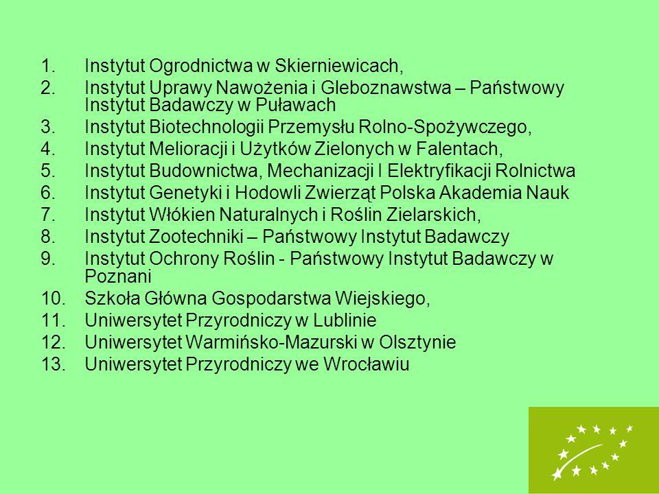 1.Instytut Ogrodnictwa w Skierniewicach, 2.Instytut Uprawy Nawożenia i Gleboznawstwa – Państwowy Instytut Badawczy w Puławach 3.Instytut Biotechnologi