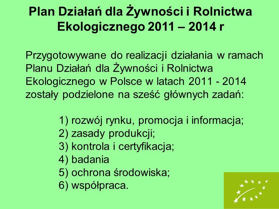 Przygotowywane do realizacji działania w ramach Planu Działań dla Żywności i Rolnictwa Ekologicznego w Polsce w latach 2011 - 2014 zostały podzielone