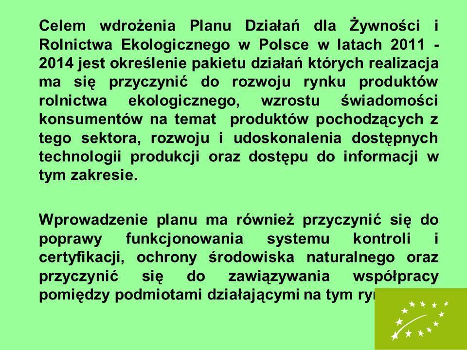 Celem wdrożenia Planu Działań dla Żywności i Rolnictwa Ekologicznego w Polsce w latach 2011 - 2014 jest określenie pakietu działań których realizacja