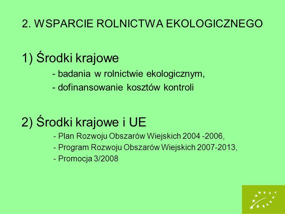 2. WSPARCIE ROLNICTWA EKOLOGICZNEGO 1) Środki krajowe - badania w rolnictwie ekologicznym, - dofinansowanie kosztów kontroli 2) Środki krajowe i UE -