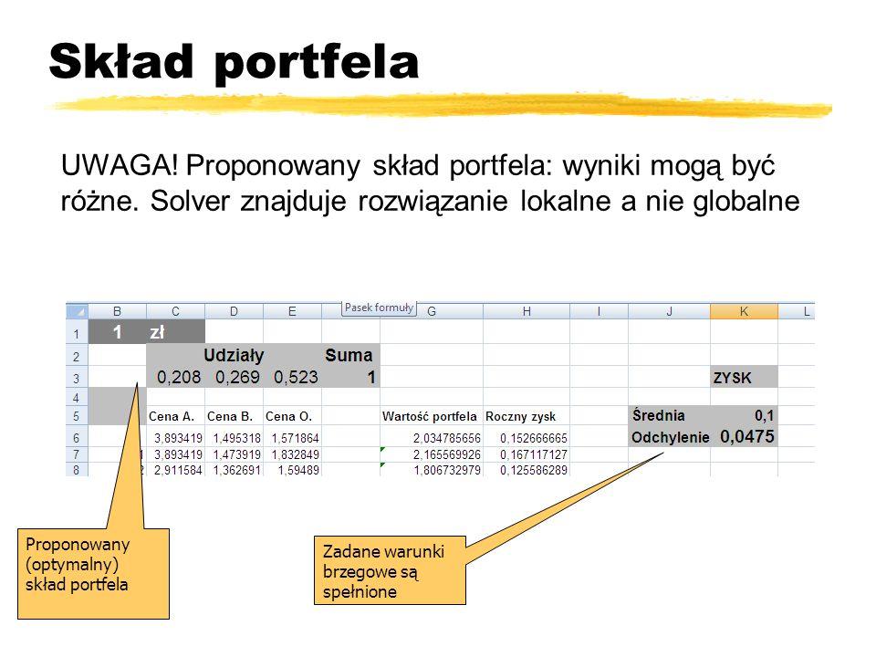 Skład portfela UWAGA! Proponowany skład portfela: wyniki mogą być różne. Solver znajduje rozwiązanie lokalne a nie globalne Zadane warunki brzegowe są