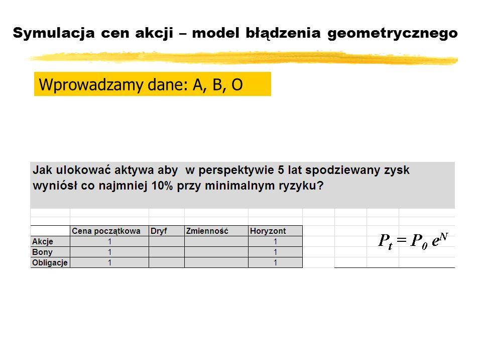 Symulacja cen akcji – model błądzenia geometrycznego Wprowadzamy dane: A, B, O