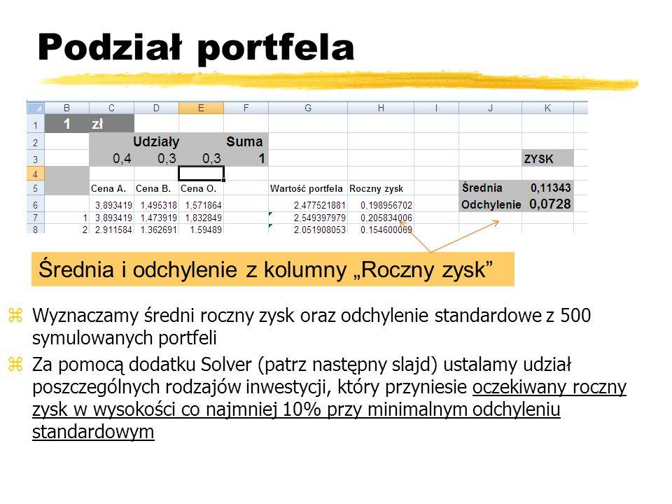 Podział portfela - Solver zMinimalizujemy odchylenie standardowe rocznego zysku portfela: K6 yZmieniane komórki są udziałami poszczególnych rodzajów inwestycji: C3, D3, E3 yMusimy rozdzielić 100% pieniędzy na trzy inwestycje: F3=1 ySpodziewany roczny zysk musi wynosić co najmniej 10 %: K4>=0,1 yNie jest dozwolona krótka sprzedaż: udziały muszą mieć wartości nieujemne: C3, D3, E3 >=0 Minimalizujemy odchylenie standardowe