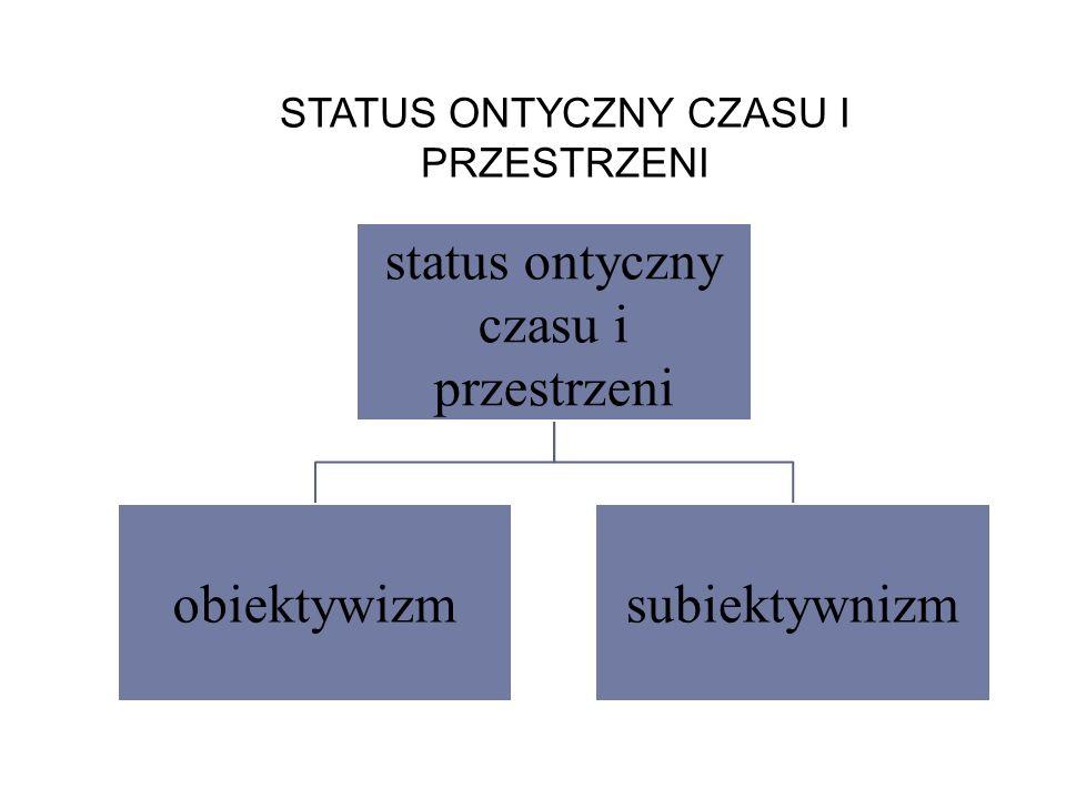 STATUS ONTYCZNY CZASU I PRZESTRZENI status ontyczny czasu i przestrzeni obiektywizmsubiektywnizm