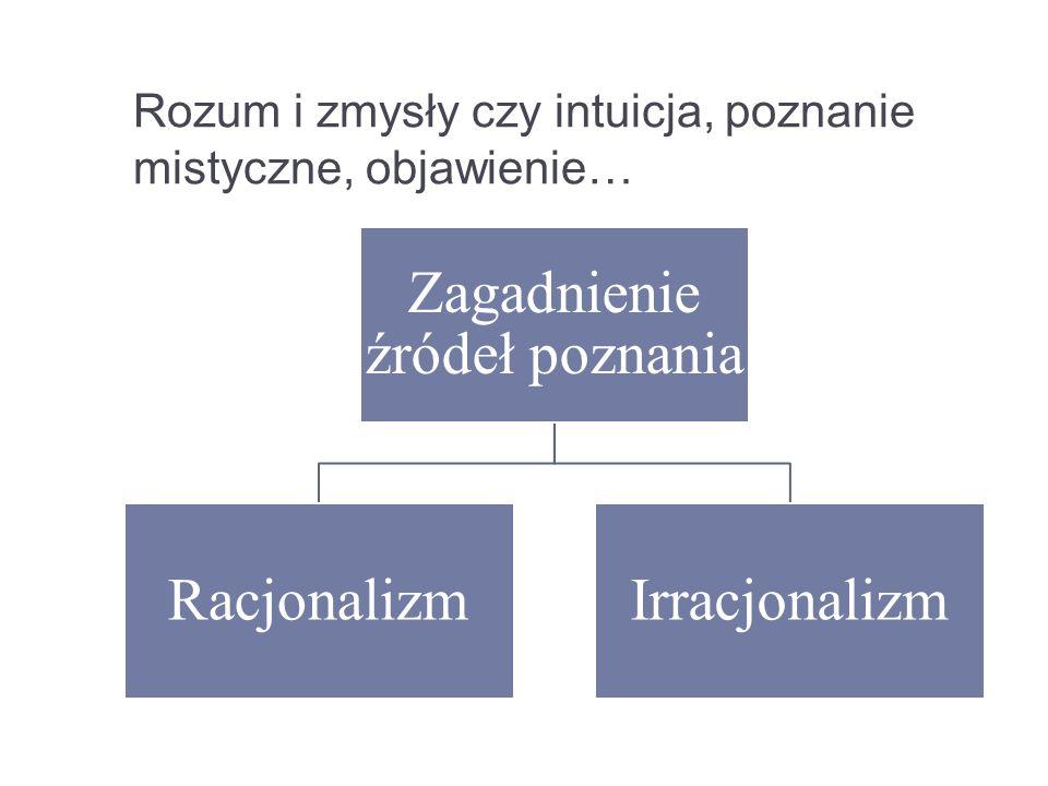 Rozum i zmysły czy intuicja, poznanie mistyczne, objawienie… Zagadnienie źródeł poznania RacjonalizmIrracjonalizm