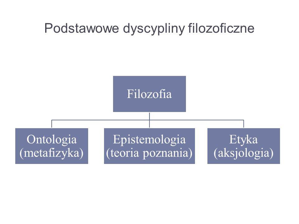 Podstawowe dyscypliny filozoficzne Filozofia Ontologia (metafizyka) Epistemologia (teoria poznania) Etyka (aksjologia)