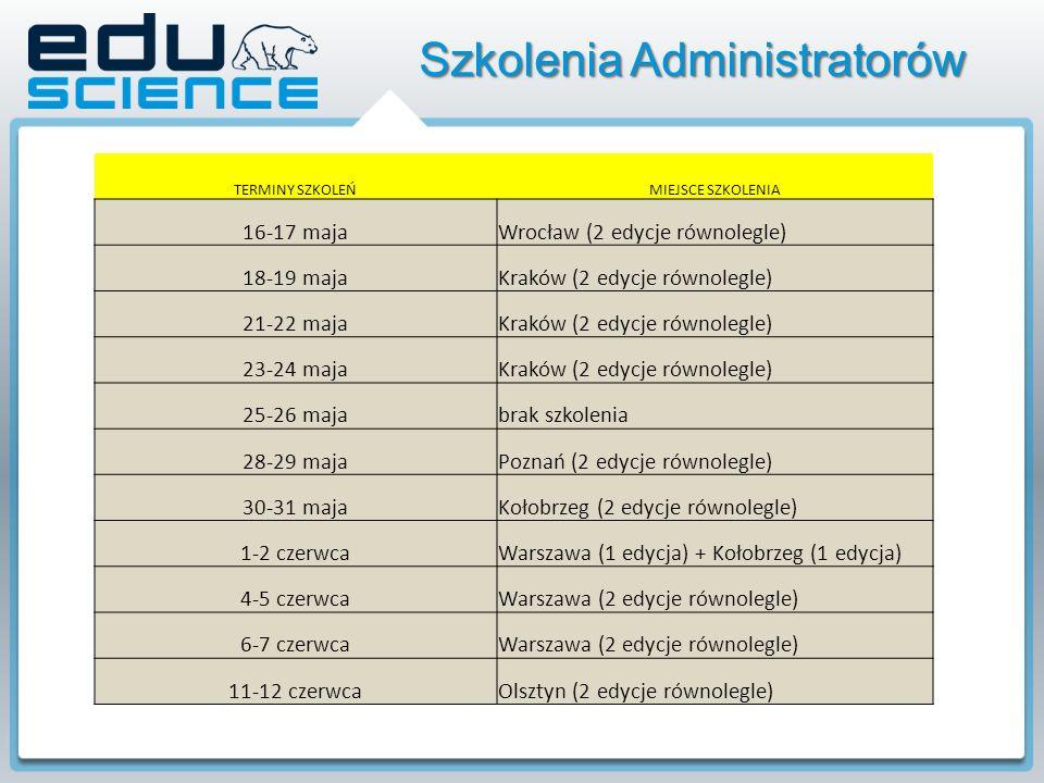 TERMINY SZKOLEŃMIEJSCE SZKOLENIA 16-17 majaWrocław (2 edycje równolegle) 18-19 majaKraków (2 edycje równolegle) 21-22 majaKraków (2 edycje równolegle) 23-24 majaKraków (2 edycje równolegle) 25-26 majabrak szkolenia 28-29 majaPoznań (2 edycje równolegle) 30-31 majaKołobrzeg (2 edycje równolegle) 1-2 czerwcaWarszawa (1 edycja) + Kołobrzeg (1 edycja) 4-5 czerwcaWarszawa (2 edycje równolegle) 6-7 czerwcaWarszawa (2 edycje równolegle) 11-12 czerwcaOlsztyn (2 edycje równolegle) Szkolenia Administratorów