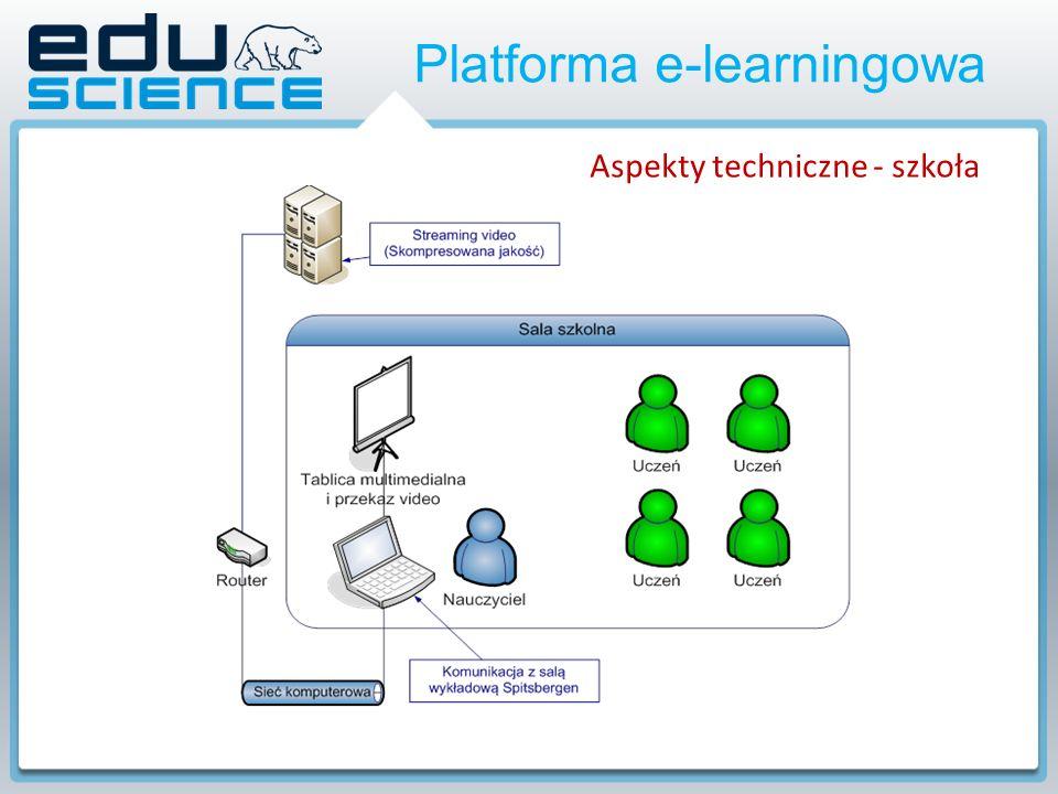Platforma e-learningowa Aspekty techniczne - szkoła