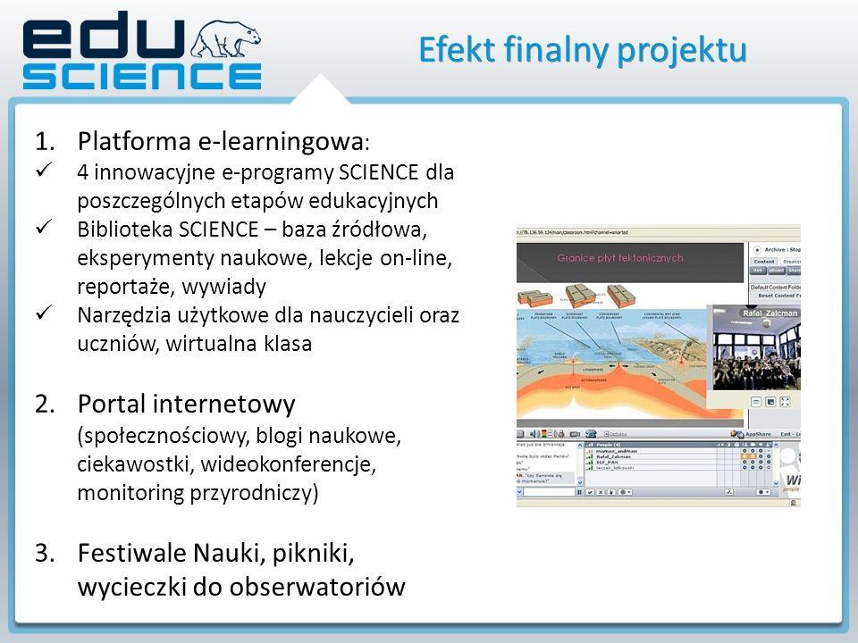 Efekt finalny projektu 1.Platforma e-learningowa : 4 innowacyjne e-programy SCIENCE dla poszczególnych etapów edukacyjnych Biblioteka SCIENCE – baza źródłowa, eksperymenty naukowe, lekcje on-line, reportaże, wywiady Narzędzia użytkowe dla nauczycieli oraz uczniów, wirtualna klasa 2.Portal internetowy (społecznościowy, blogi naukowe, ciekawostki, wideokonferencje, monitoring przyrodniczy) 3.Festiwale Nauki, pikniki, wycieczki do obserwatoriów