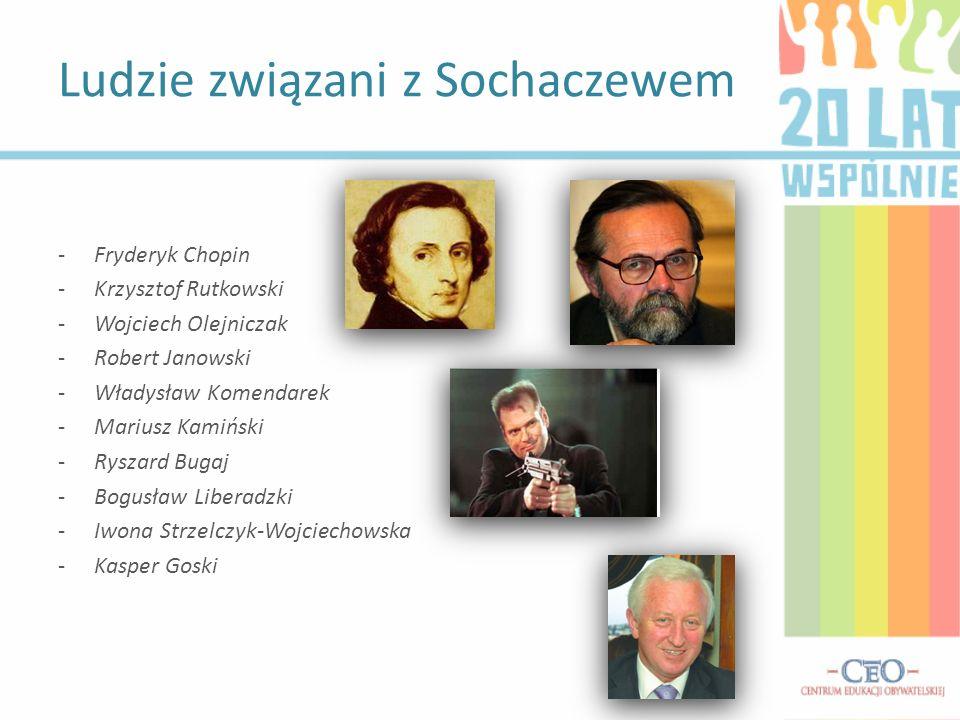 -Fryderyk Chopin -Krzysztof Rutkowski -Wojciech Olejniczak -Robert Janowski -Władysław Komendarek -Mariusz Kamiński -Ryszard Bugaj -Bogusław Liberadzk