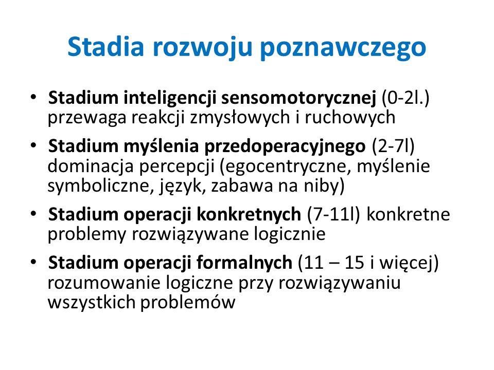 Stadia rozwoju poznawczego Stadium inteligencji sensomotorycznej (0-2l.) przewaga reakcji zmysłowych i ruchowych Stadium myślenia przedoperacyjnego (2