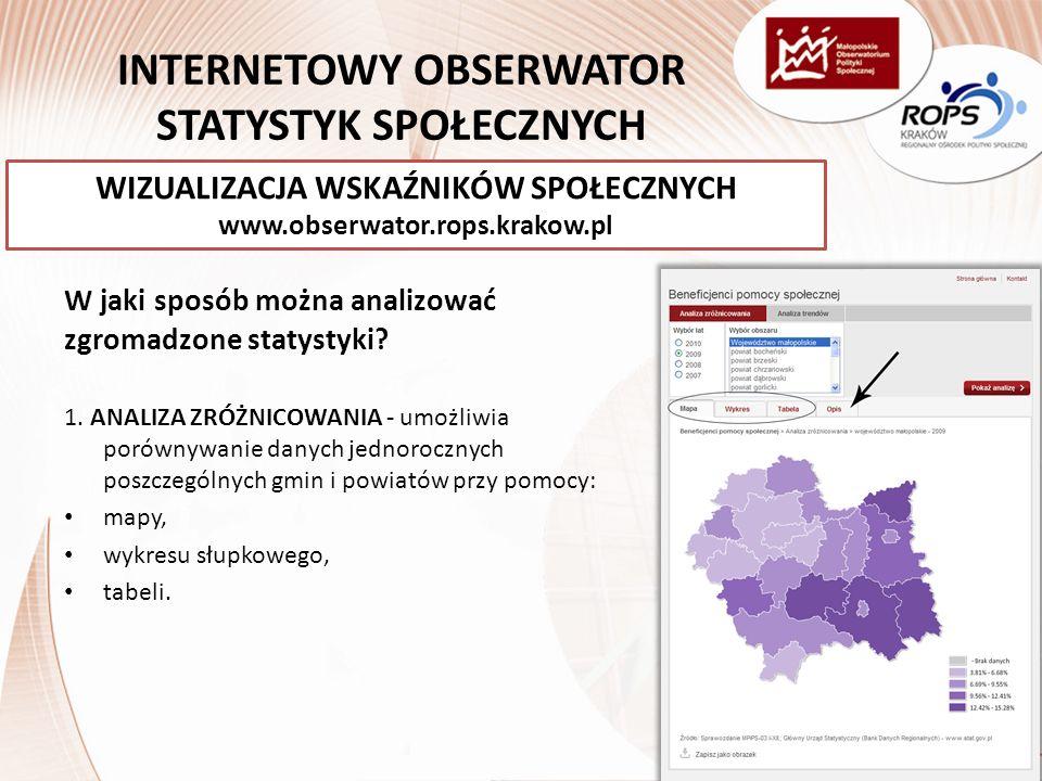 INTERNETOWY OBSERWATOR STATYSTYK SPOŁECZNYCH W jaki sposób można analizować zgromadzone statystyki .