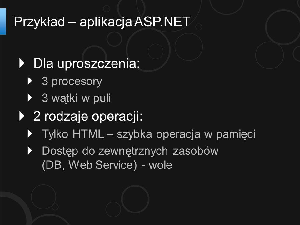 Dla uproszczenia: 3 procesory 3 wątki w puli 2 rodzaje operacji: Tylko HTML – szybka operacja w pamięci Dostęp do zewnętrznych zasobów (DB, Web Service) - wole Przykład – aplikacja ASP.NET