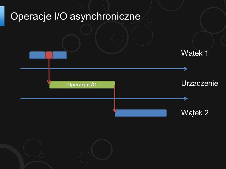 Operacje I/O asynchroniczne Operacja I/O Wątek 1 Urządzenie Wątek 2