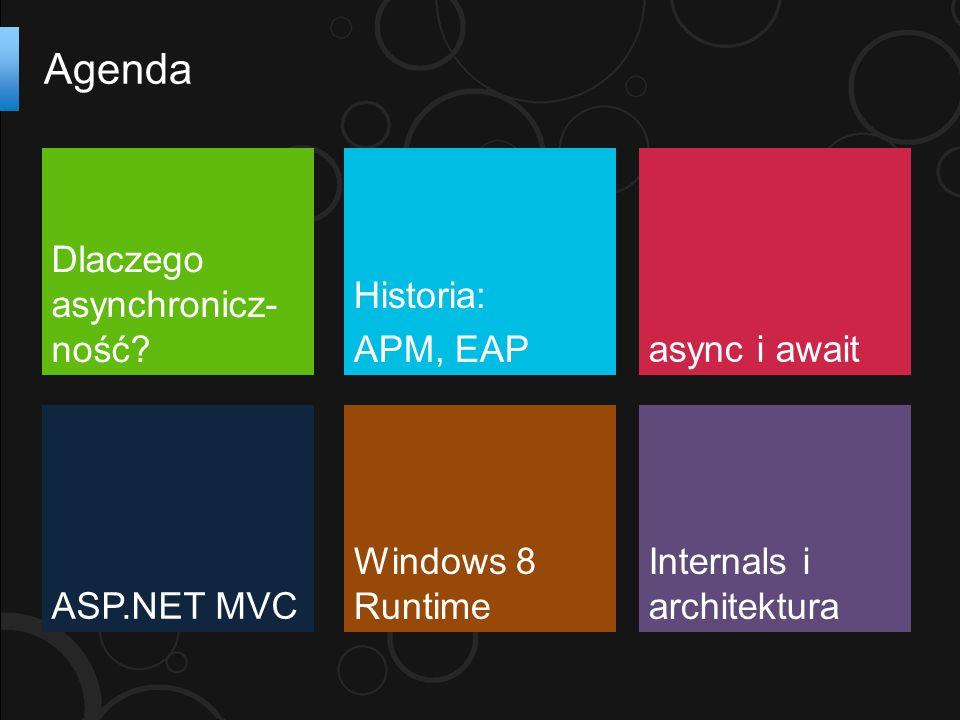 Przykład – aplikacja ASP.NET HTML DB Web Service HTML CPU = 33% DB HTML