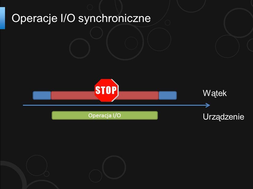 Operacje I/O synchroniczne Operacja I/O Wątek Urządzenie