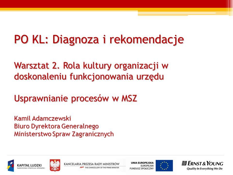 PO KL: Diagnoza i rekomendacje Warsztat 2. Rola kultury organizacji w doskonaleniu funkcjonowania urzędu Usprawnianie procesów w MSZ Kamil Adamczewski