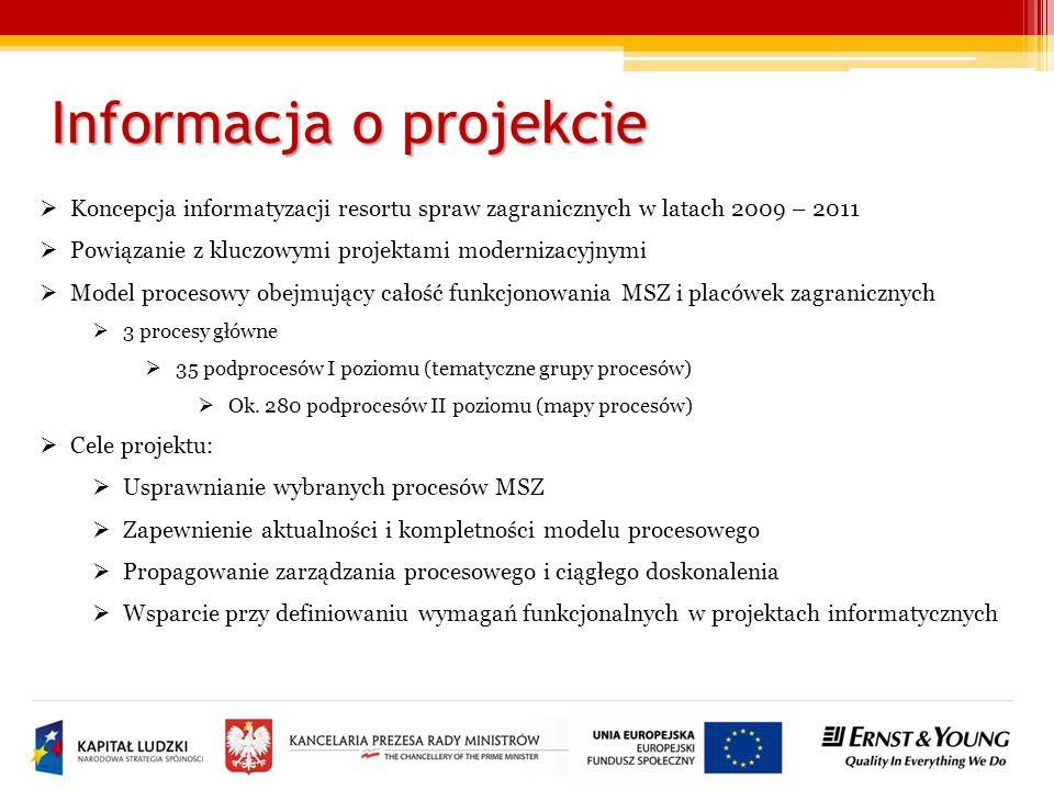 Informacja o projekcie Koncepcja informatyzacji resortu spraw zagranicznych w latach 2009 – 2011 Powiązanie z kluczowymi projektami modernizacyjnymi M