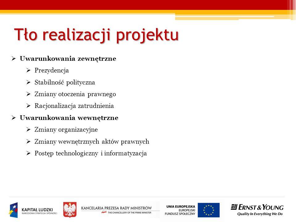 Tło realizacji projektu Uwarunkowania zewnętrzne Prezydencja Stabilność polityczna Zmiany otoczenia prawnego Racjonalizacja zatrudnienia Uwarunkowania
