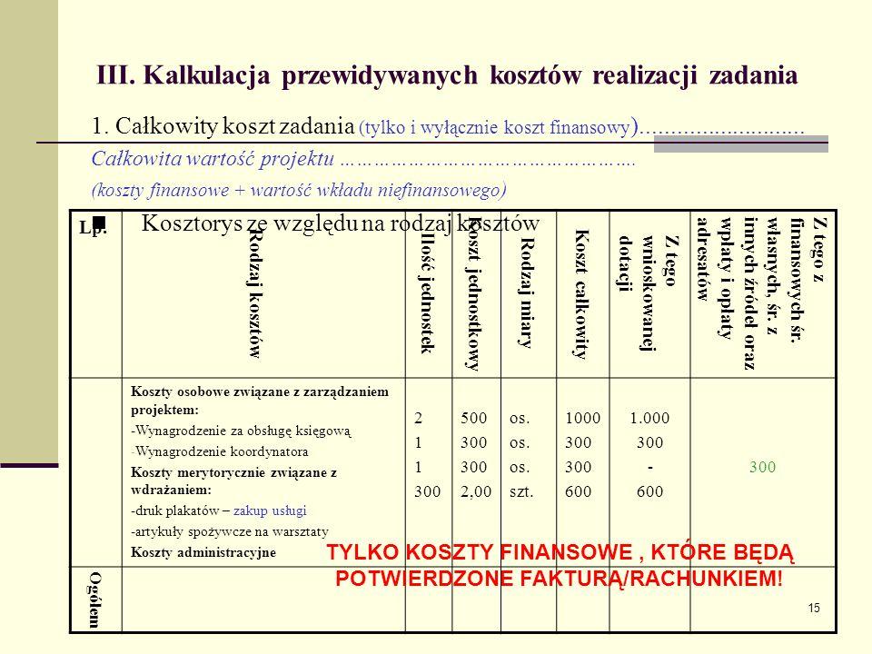15 III. Kalkulacja przewidywanych kosztów realizacji zadania 1. Całkowity koszt zadania (tylko i wyłącznie koszt finansowy )..........................