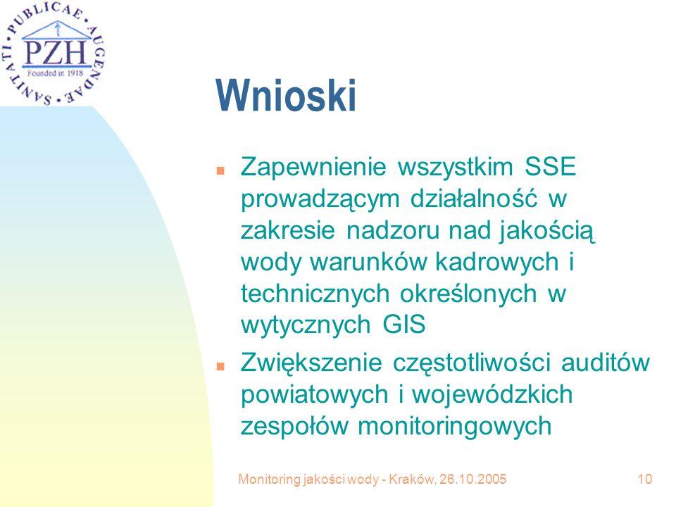 Monitoring jakości wody - Kraków, 26.10.200510 Wnioski n Zapewnienie wszystkim SSE prowadzącym działalność w zakresie nadzoru nad jakością wody warunków kadrowych i technicznych określonych w wytycznych GIS n Zwiększenie częstotliwości auditów powiatowych i wojewódzkich zespołów monitoringowych